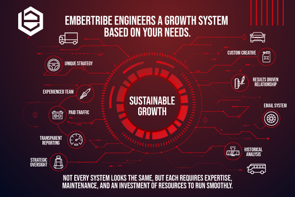 EmberTribe Growth System