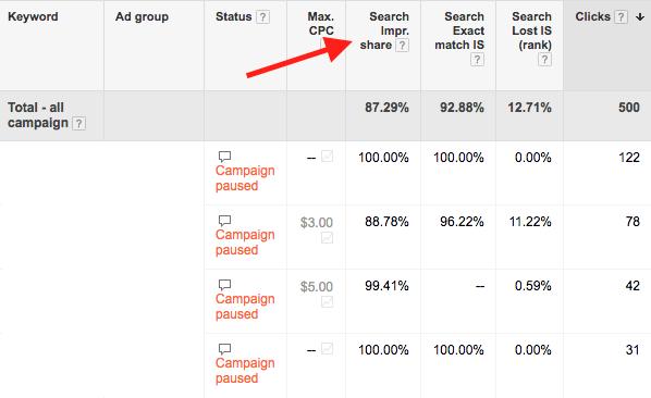 search impression share report