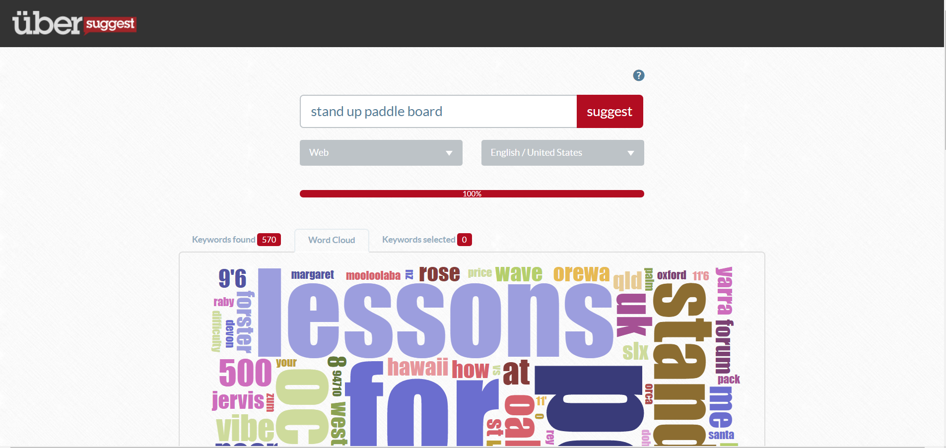 Ubersuggest Stand-Up Paddle Boarding Search