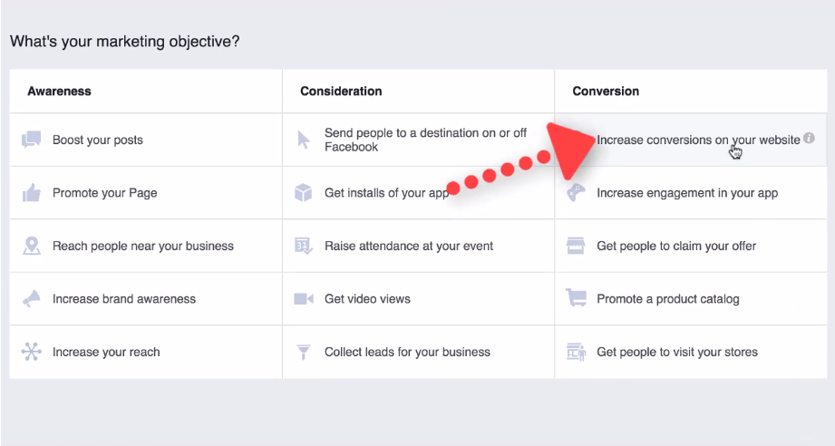 Facebook Ads Objectives