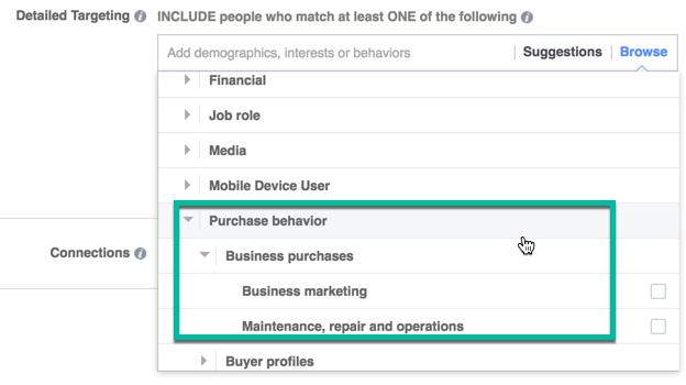 purchase behavior