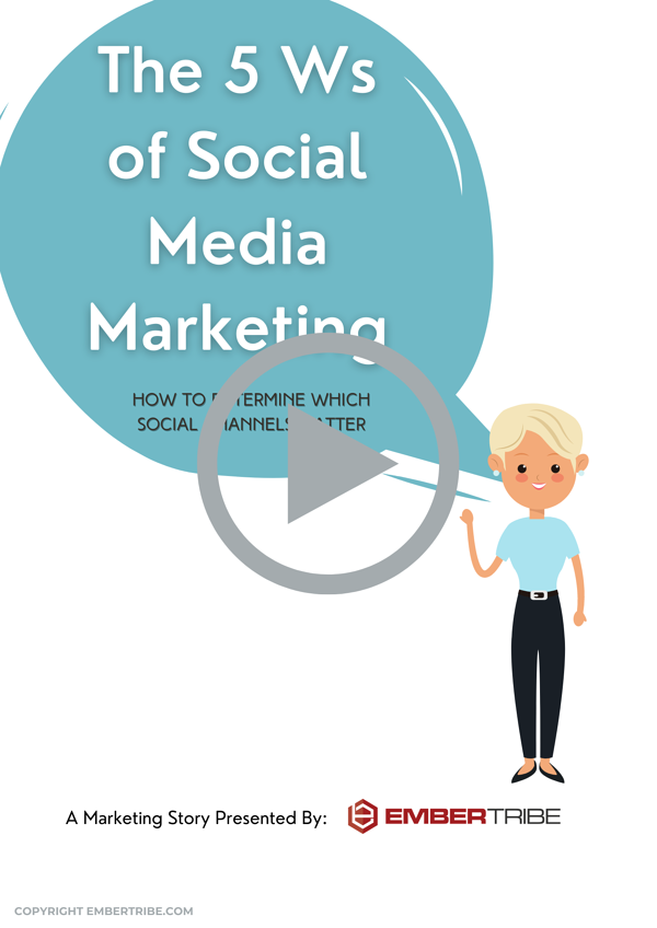 The 5 Ws of Social Media